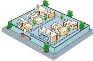Condomínio Industrial (Horizontal) e Complexo Industrial