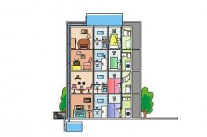 Condomínio Residencial (Vertical/Horizontal)